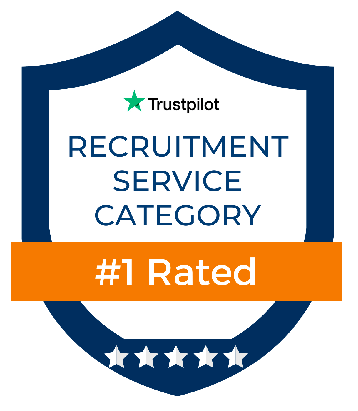 Murray Resources Houston Staffing Agency Recruiting Firm Temporary Agency
